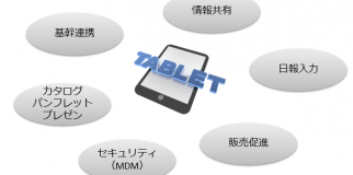 mobile_03