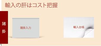 import_3