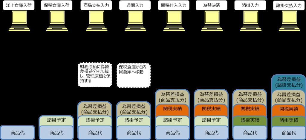 20160308新潟在庫セミナー01