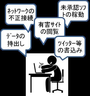 20160413セキュリティセミナーin浜松01
