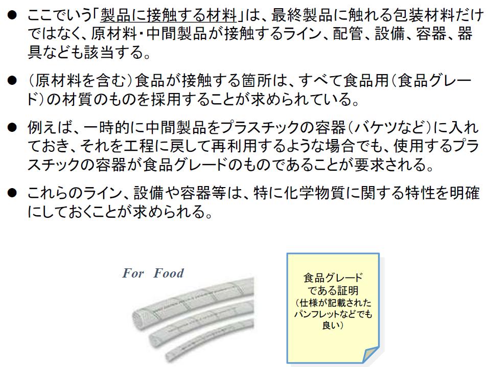 fssc22000_slide21