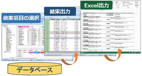 20170316生産管理システム連携BI研究会02