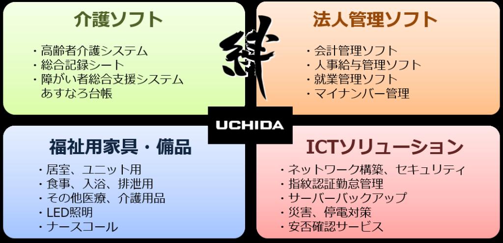 20170418福祉展示会01