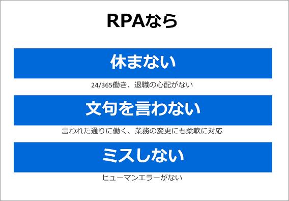 rpa_b