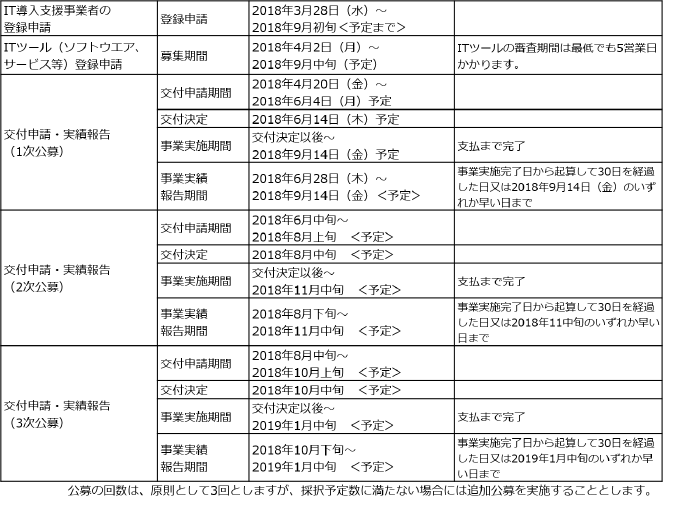 hojokin2018_5