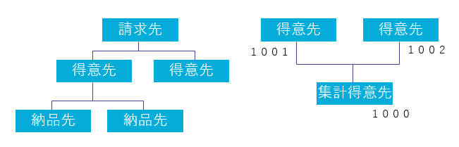 function_step09