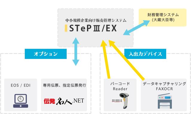 step3_point02