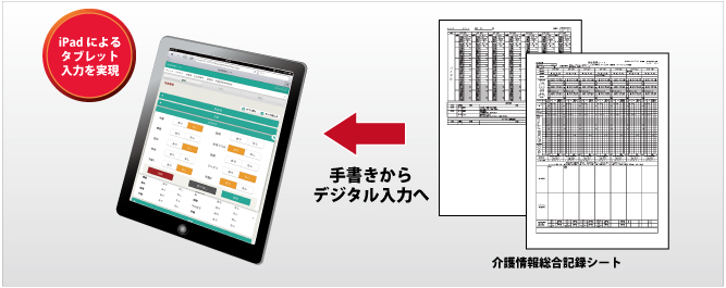 iPadによるタブレット入力