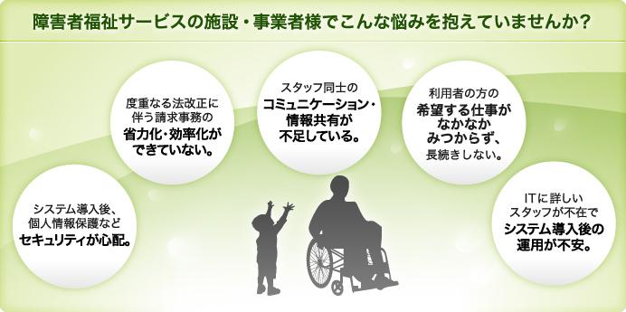 障がい者福祉サービスの施設・事業者様でこんな悩みを抱えていませんか?