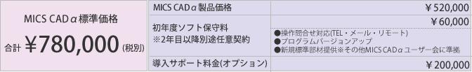 MICS/CADα構成別価格表