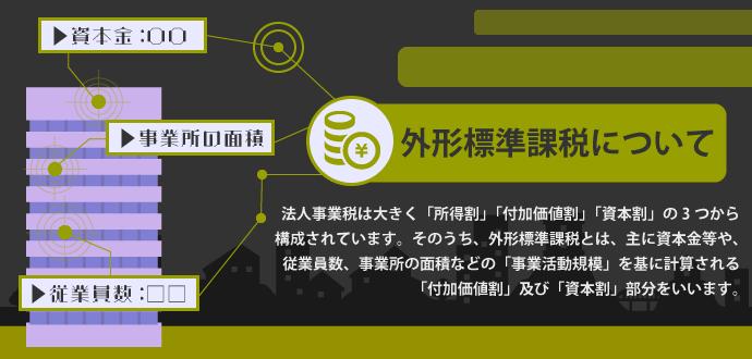 外形標準課税について   内田洋行ITソリューションズ