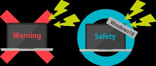 Windows7を使い続けるリスク「セキュリティ」