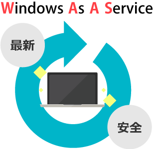 Windows10の新OS「WaaS」