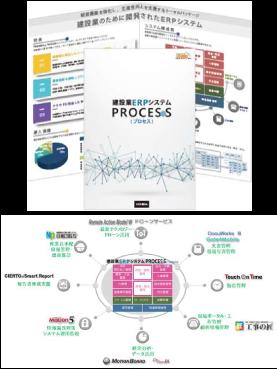 建設・工事業ERPシステム「PROCES.S」(プロセス)