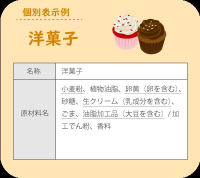 洋菓子の個別表示例