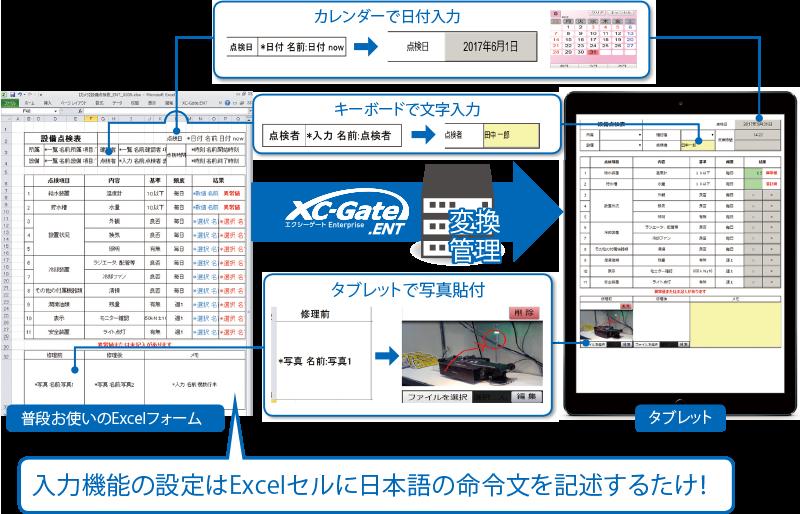 Excelで画面設計