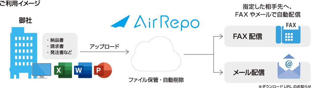 AirRepoご利用イメージ