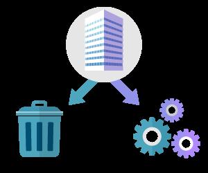 ③システム刷新・廃棄における目標設定