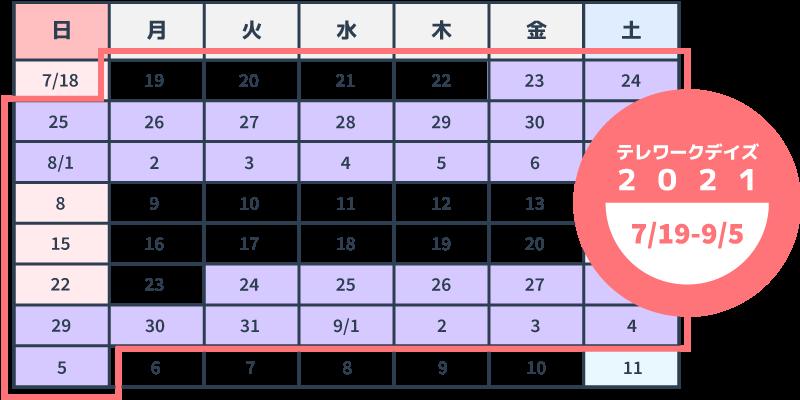 テレワークデイズ2021開催期間
